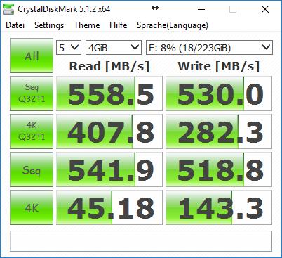NVMe vs AHCI SanDisk Ultra II