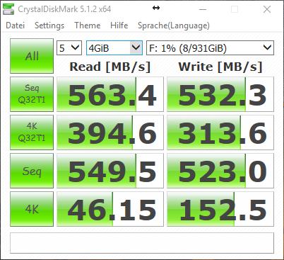 NVMe vs AHCI SanDisk Ultra 3D