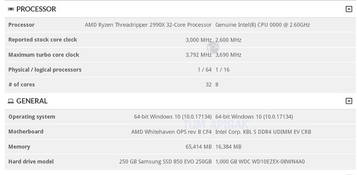AMD Ryzen Threadripper 2990X Benchmark 3DMark