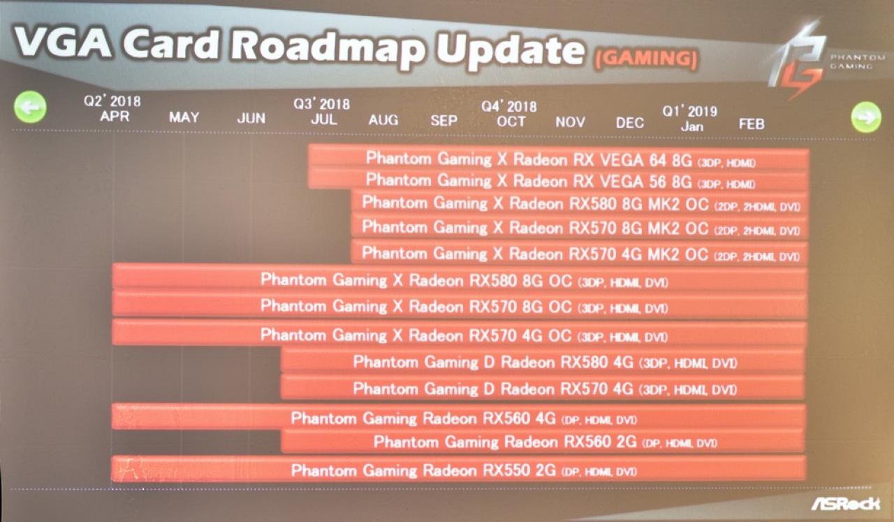 AMD Navi ASRock Phantom Gaming Leak