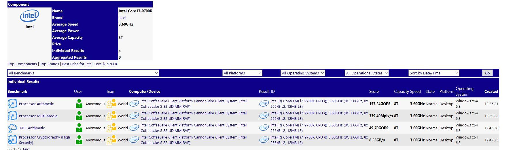 Intel Core i7-9700K Leak