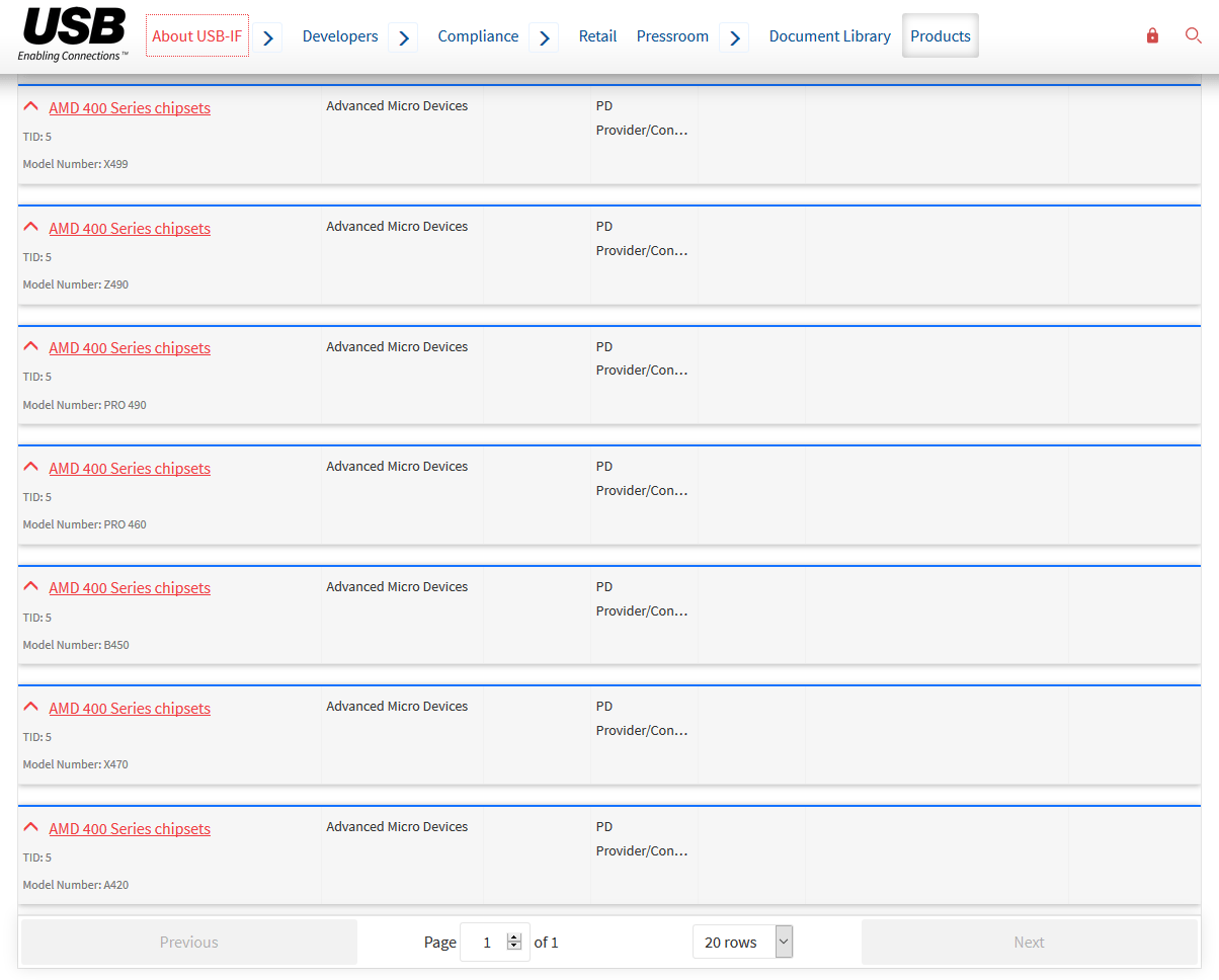 AMD Z490 A420 X499