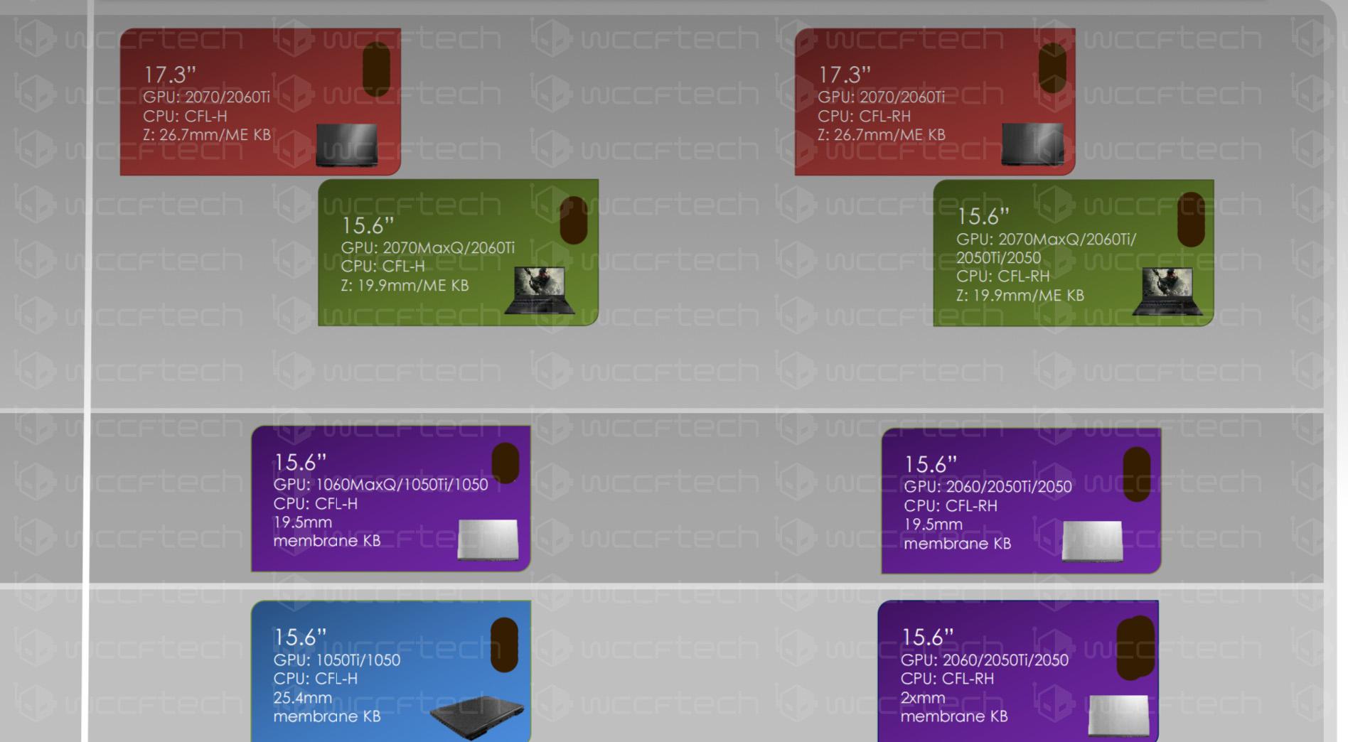 NVIDIA-RTX-Mobility-Series-2070-Max-Q-2070-2060-Ti-2060-2050-Ti-2050