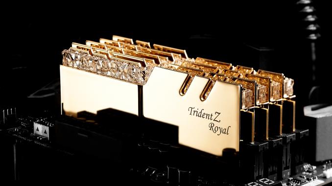 G.Skill Trident Z Royal RGB Gold