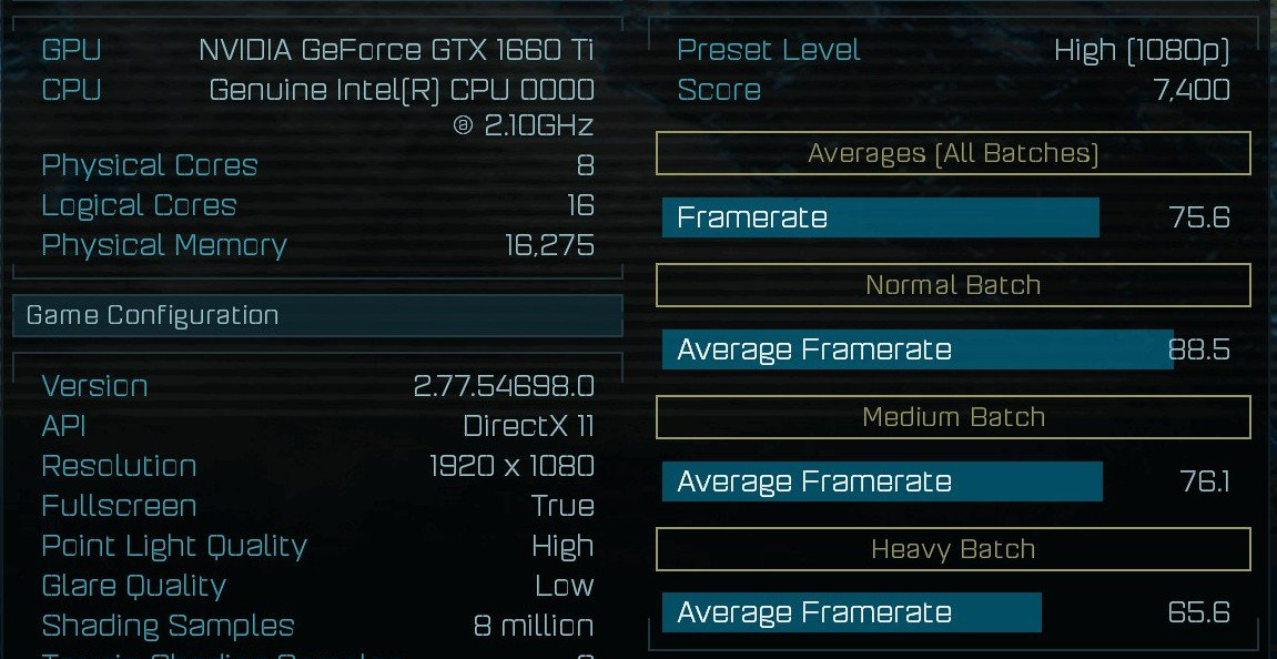 Nvidia GeForce GTX 1660 Ti Ashes of the Singularity Benchmark Leak