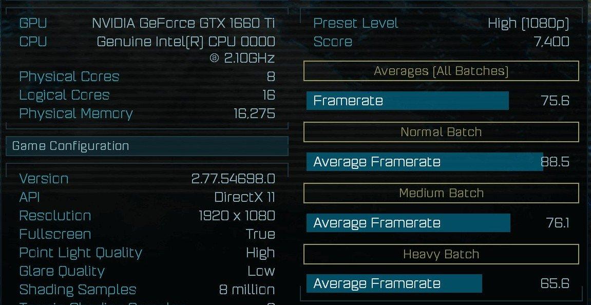 Nvidia GeForce GTX 1660 Ti Ashes of the Singularity Benchmark Leak