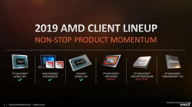 AMD Roadmap Ryzen 3000 Threadripper 3000