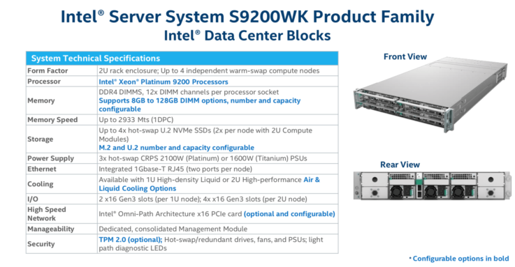 Intel Xeon Platinum 9200 Servers