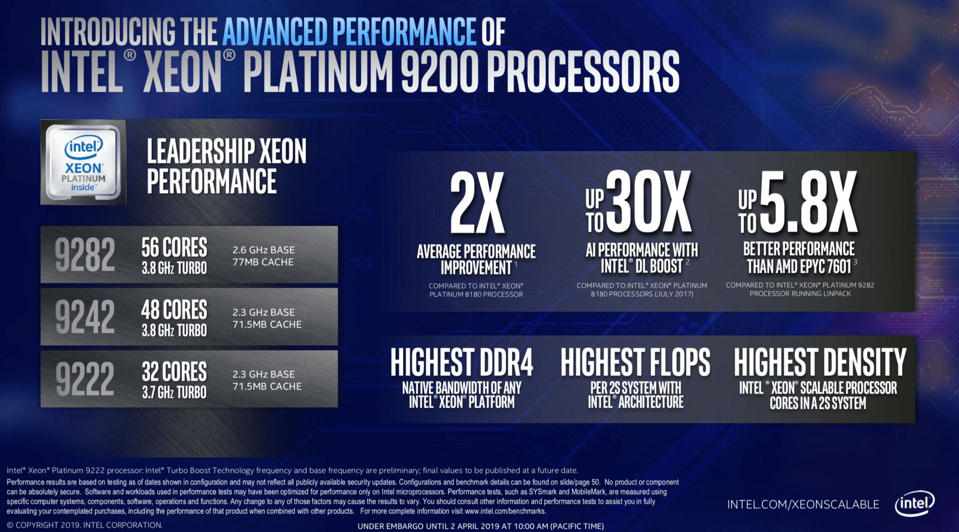 Cascade Lake-AP Intel Xeon Platinum 9200