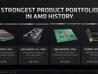 AMD Annual Shareholder Meeting Ryzen 3000 Navi Epyc 2 Radeon Instinct MI60