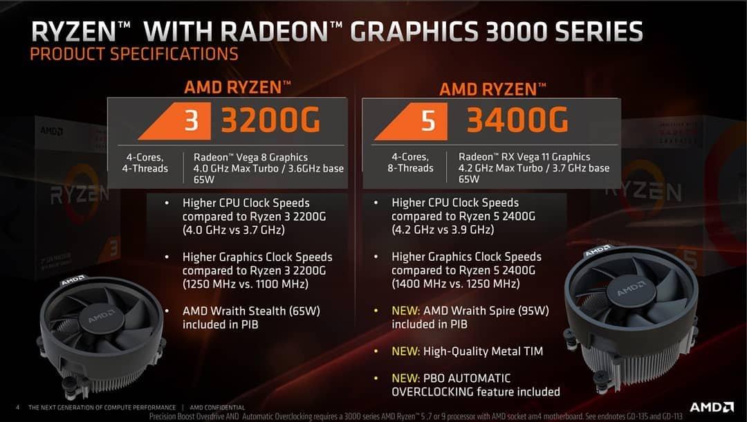 AMD Ryzen 5 3400G und Ryzen 3 3200G Leak E3 2019