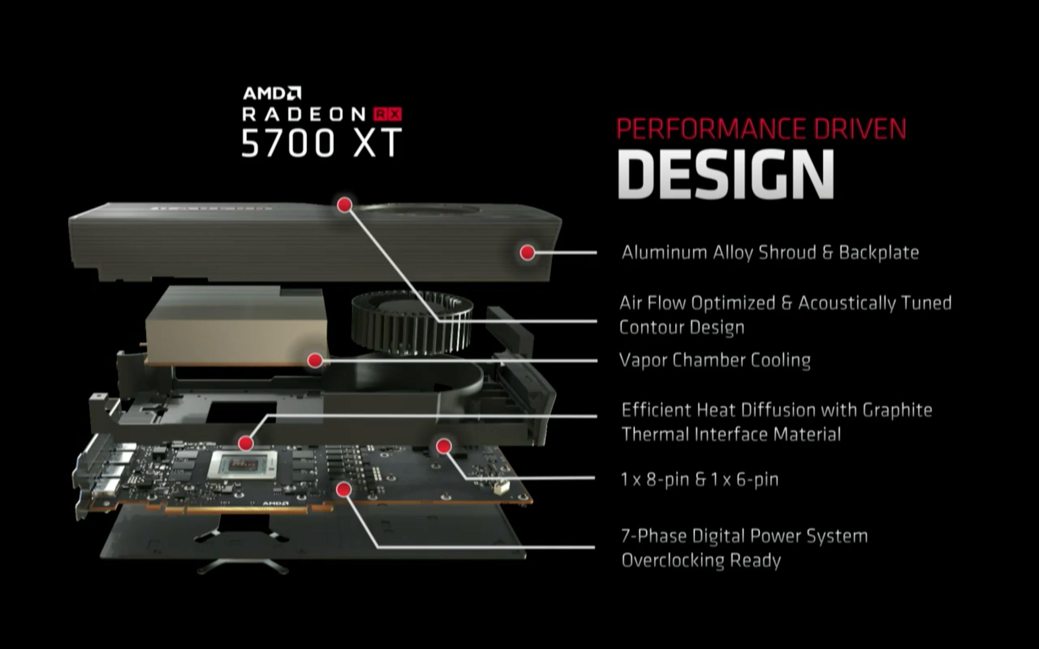 AMD Radeon RX 5700 XT Cooling