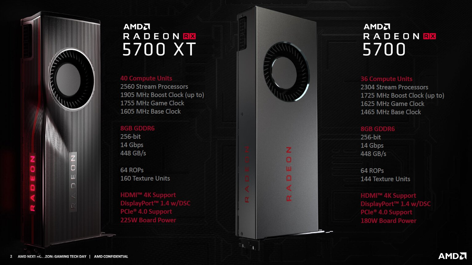 AMD Radeon RX 5700 XT RX 5700 Comparison E3 2019