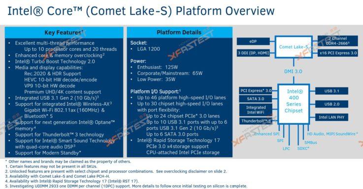Intel Comet Lake Roadmap Leak