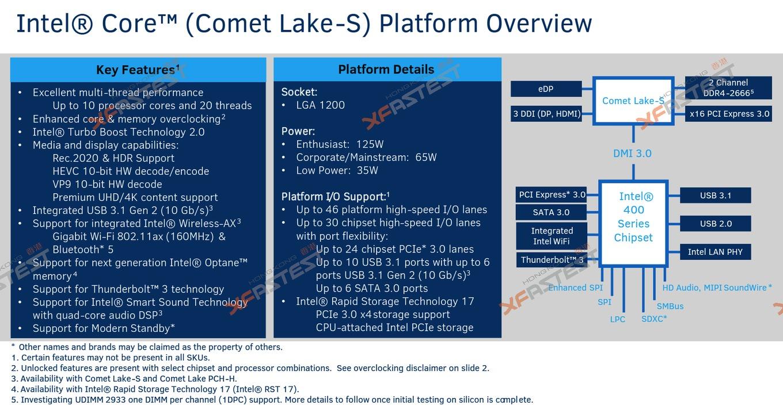 Intel Comet Lake Leak Technische Details