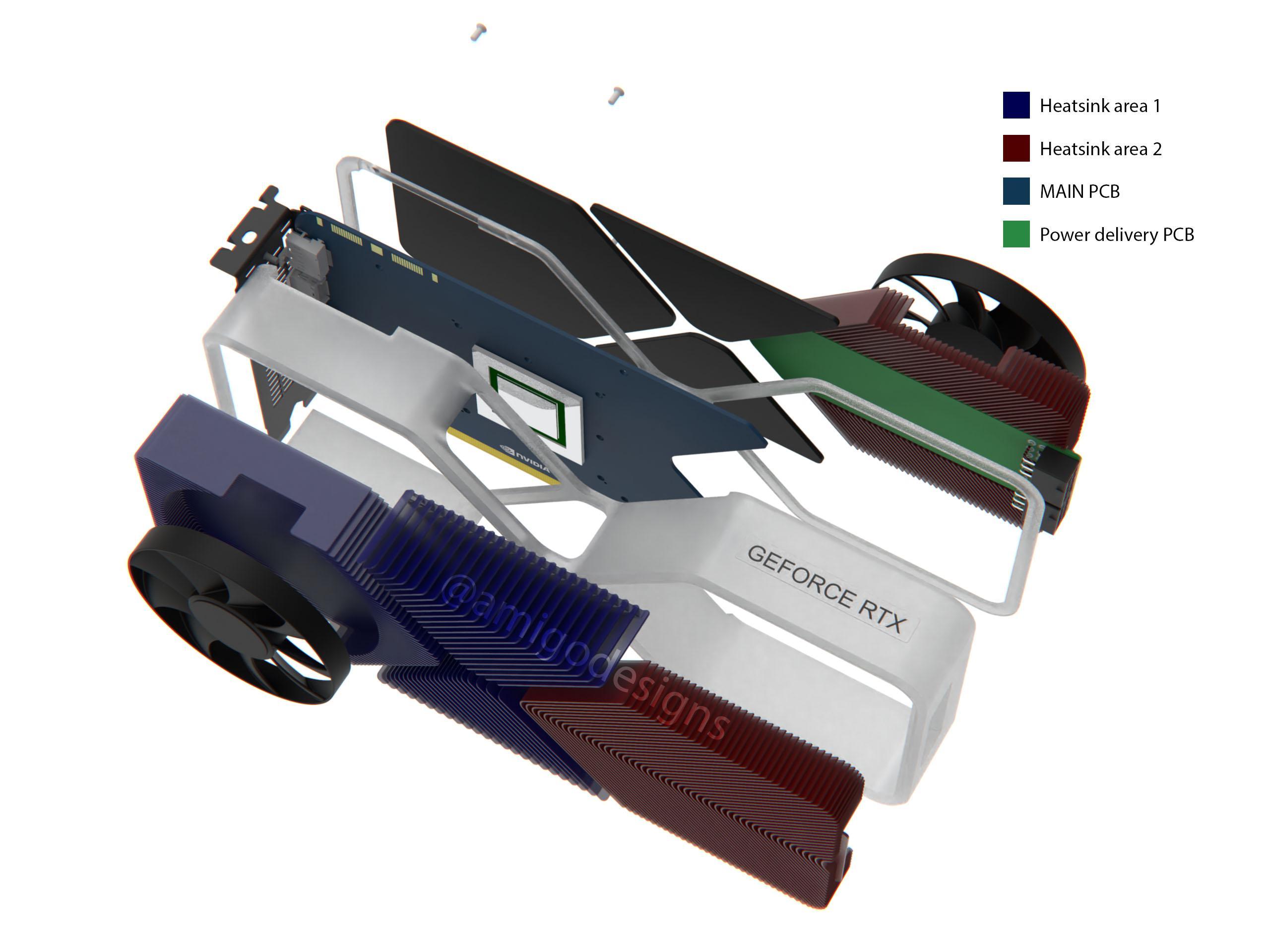 Nvidia Ampere GeForce RTX 3080 3090 Cooler Design