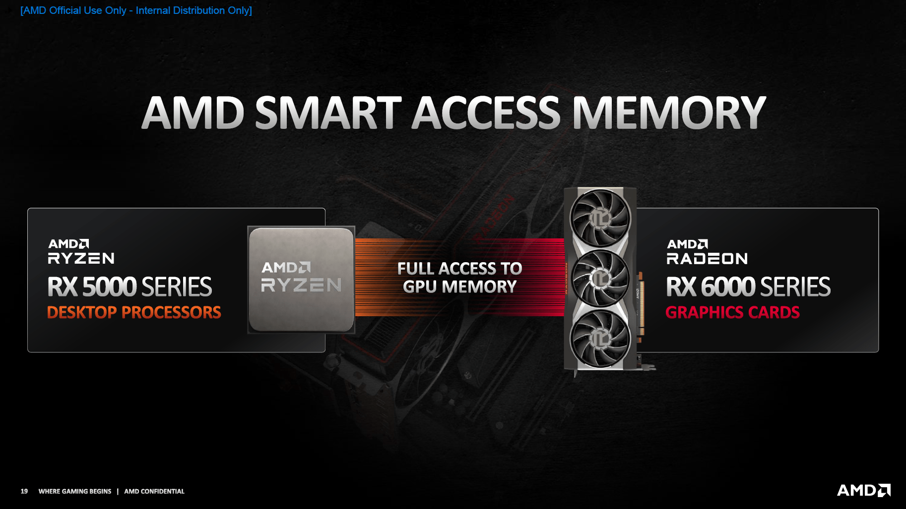 AMD Smart Access Memory Ryzen 5000 PCIe 4.0 Radeon RX 6000
