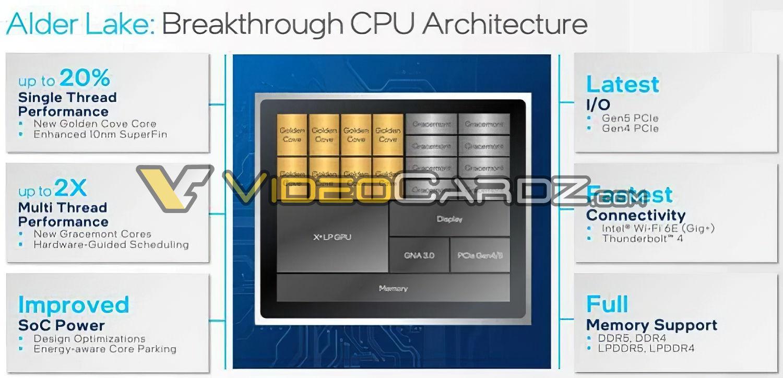 Intel Alder Lake Spezifikationen